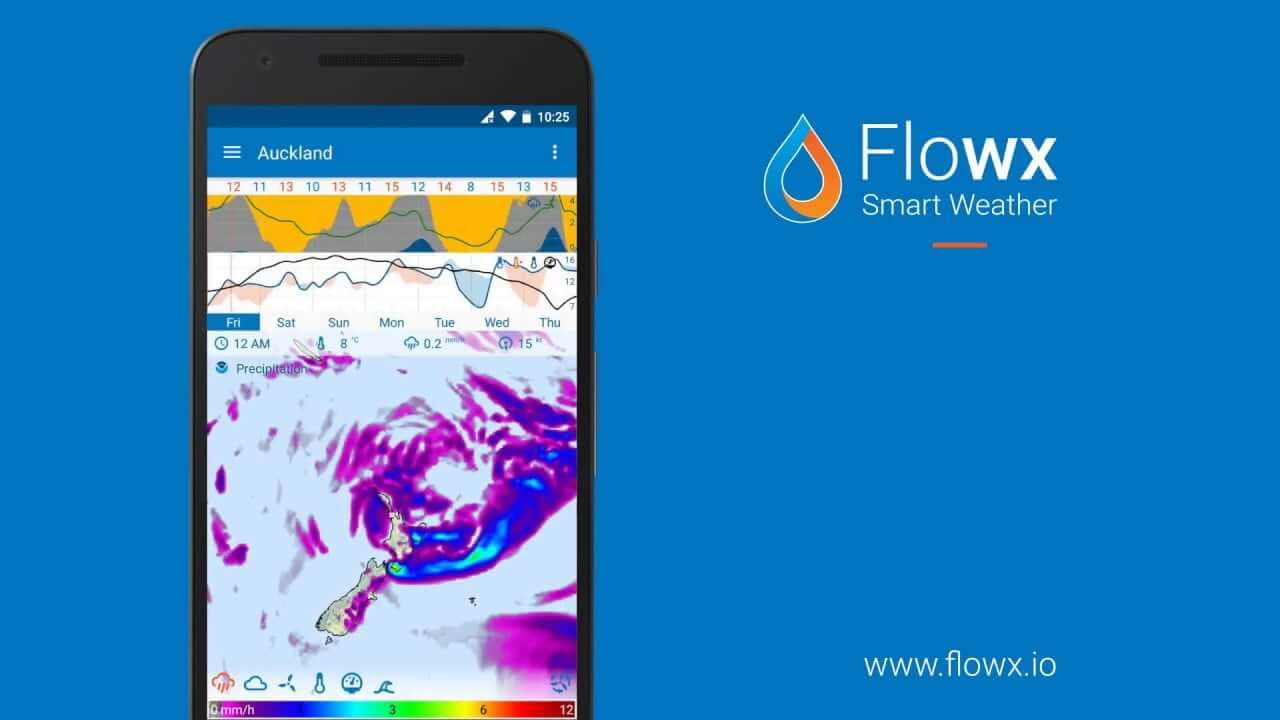Flowx Weather